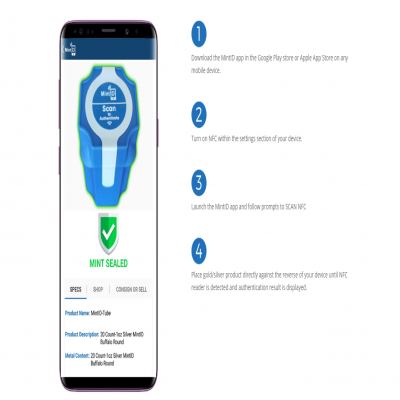 MintID NFC Scan Authentication Process