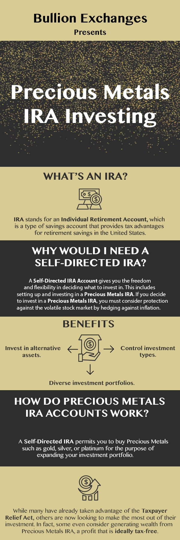 IRA Eligible Products